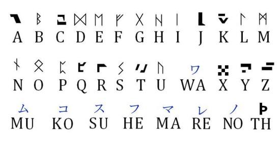 nazi alphabet